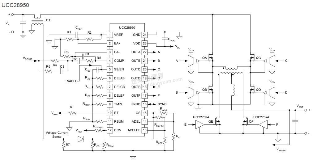 请教UCC28950的硬件调试电路问题:  用这个推荐电路调试,没有CS和VOUT信号,OUTABCDEF会不会有正常的PWM波输出啊?单独一个芯片工作,是不是要设置成主机模式?SS信号要给个几伏电压?谢谢,请教这个芯片外围电路的工作配置尤其那些R,没用过这款芯片。