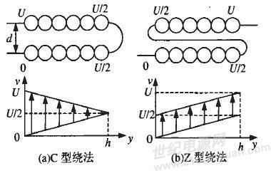 高频变压器z型绕法真能减少分布参数的损耗?