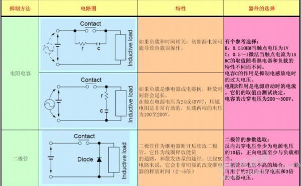 控制电机的继电器触电要不要加吸收回路