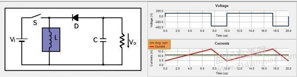 buck-boost的原理图以及仿真波形