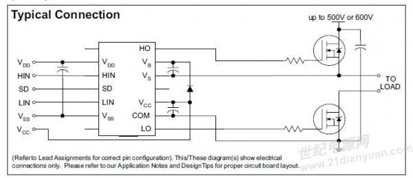 我查了ir2110驱动mos管的电路,但是不明白ir2110是怎么驱动的,为什么