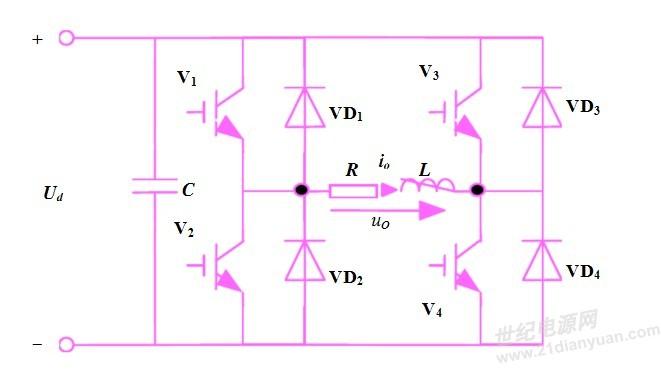 单相半桥电压型逆变电路