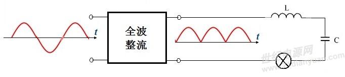 xw:输入交流220v,直流后是馒头波,lc电路谐振频率100hz,灯泡上的100h