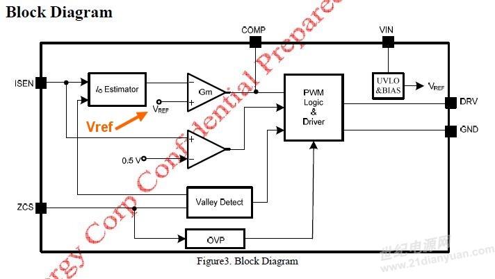 psr输出电流的推导-综合电源技术-世纪电源网社区