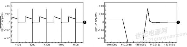 【原创】二极管反向恢复造成电流尖峰原因分析