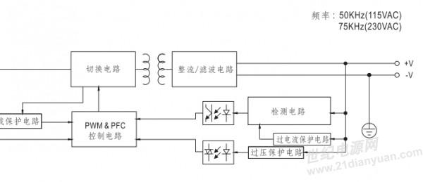 电路 电路图 电子 设计 素材 原理图 600_259