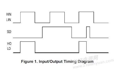1,ir2110只用一端输出的时候主要是为了提高电路的驱动能力(提供一个